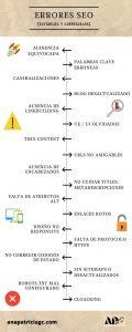 Infografía sobre los errores SEO a evitar